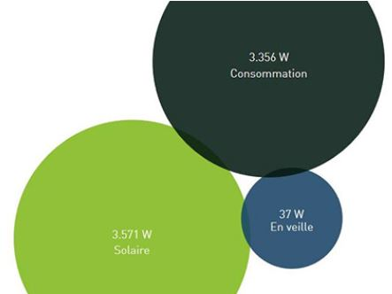 APERE_autoconsommation_energie_solaire_prosumer