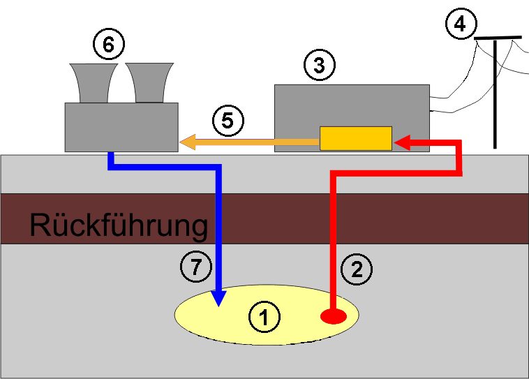 wikipedia_geothermal_powerstation