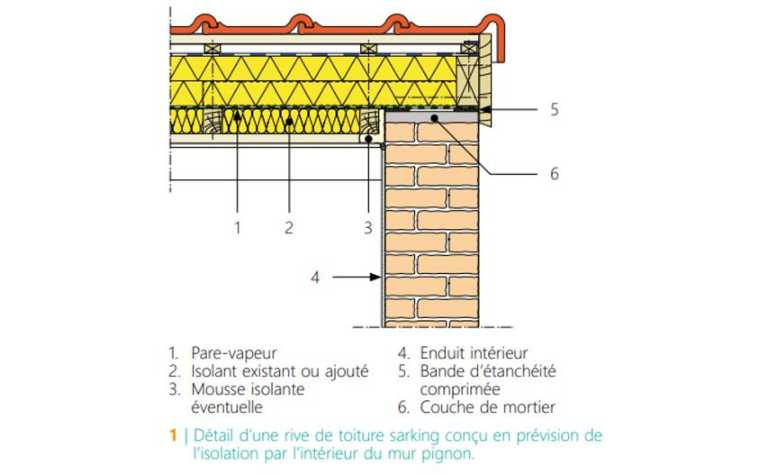 CSTC-detail-rive-toiture-sarking